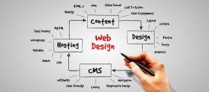 illustrazione con elementi di web design